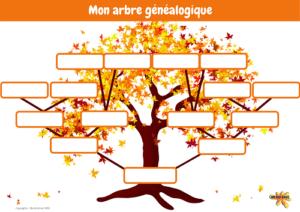 atelier mes origines arbre genealogique